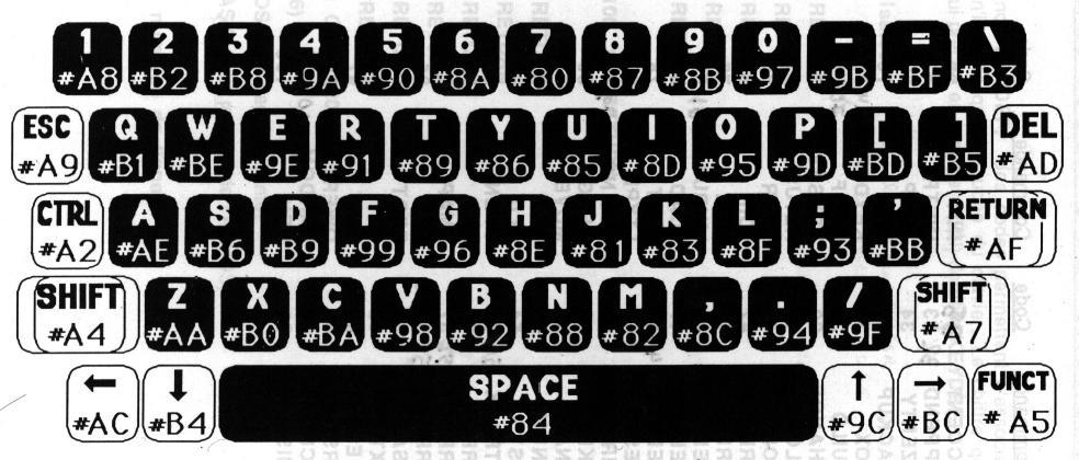 Defence force oric user manuals for Sur la table et 85 manual